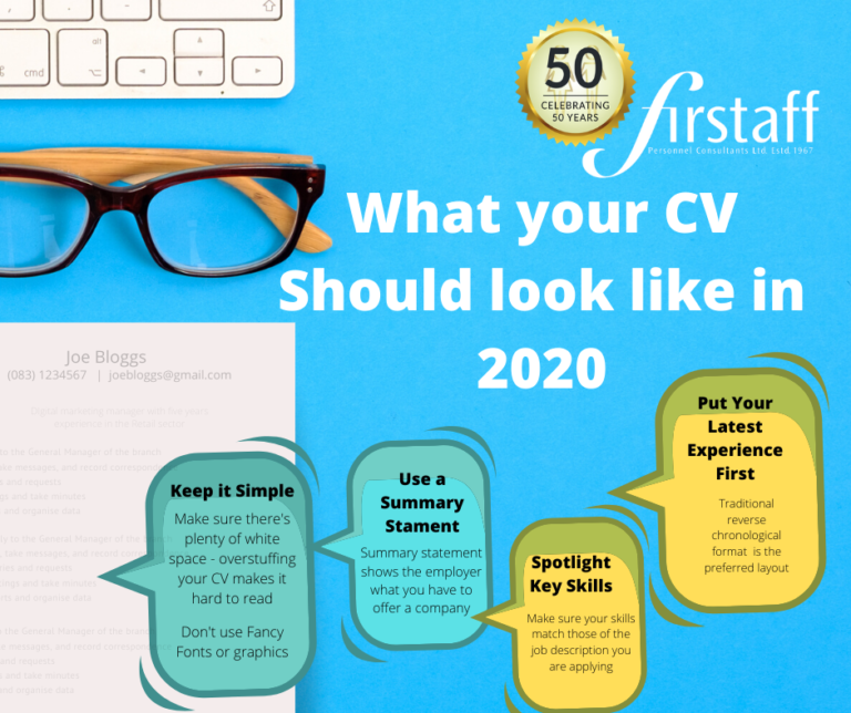 What your CV should look like in 2020