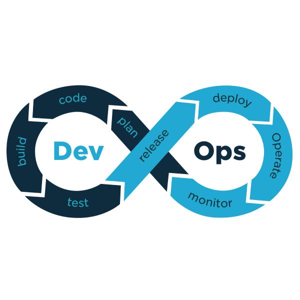 DevOps Image