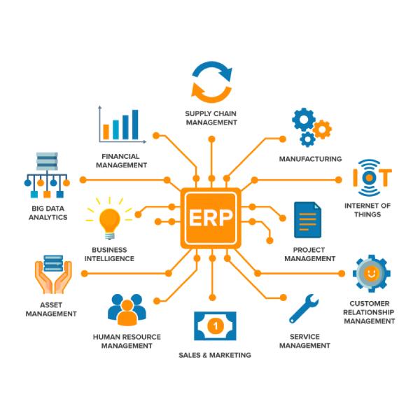 ERP Job Image